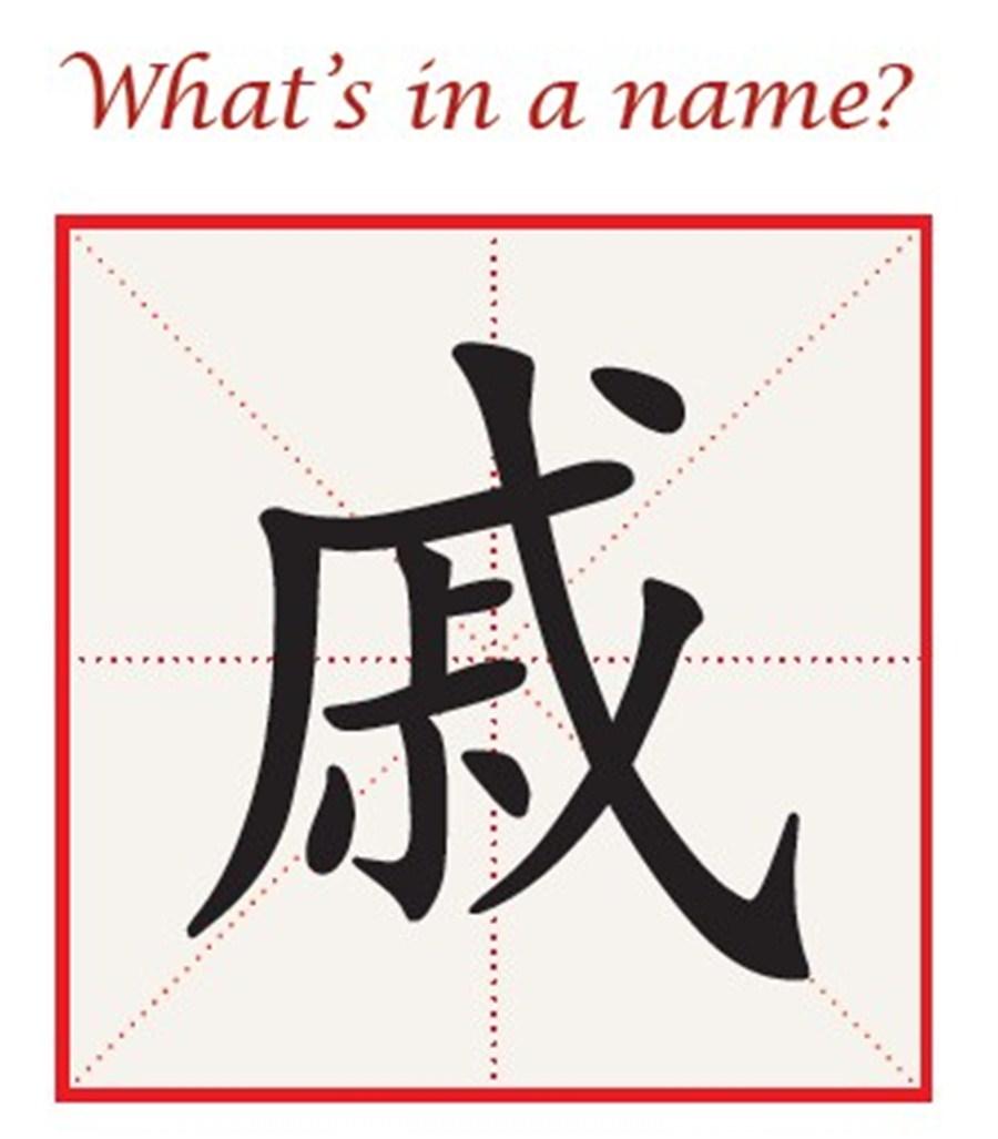 qi jiguang biography template